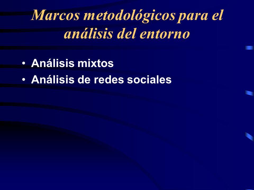 Marcos metodológicos para el análisis del entorno Análisis mixtos Análisis de redes sociales