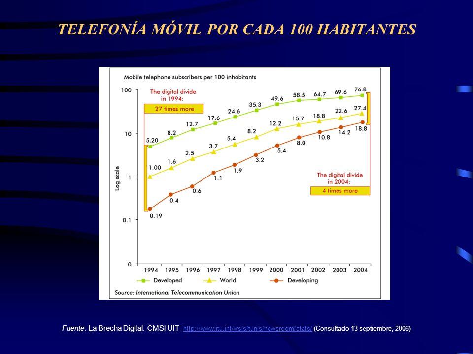 TELEFONÍA MÓVIL POR CADA 100 HABITANTES Fuente: La Brecha Digital. CMSI UIT http://www.itu.int/wsis/tunis/newsroom/stats/ (Consultado 13 septiembre, 2