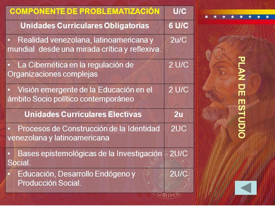 COMPONENTE DE PROBLEMATIZACIÓN U/C Unidades Curriculares Obligatorias6 U/C Realidad venezolana, latinoamericana y mundial desde una mirada crítica y r