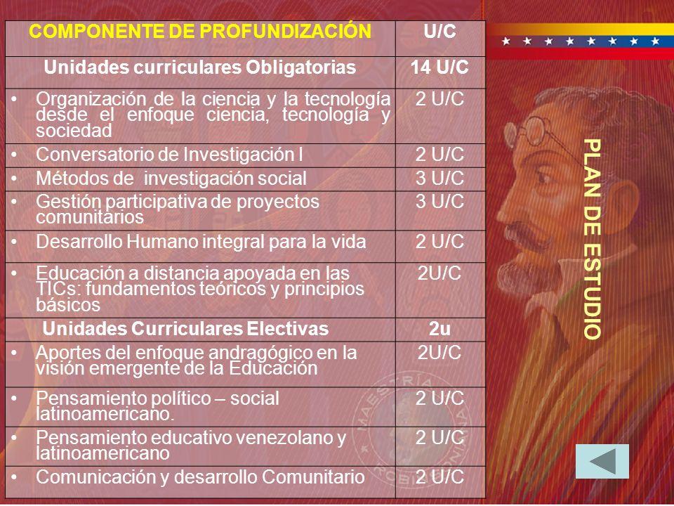COMPONENTE DE PROFUNDIZACIÓNU/C Unidades curriculares Obligatorias14 U/C Organización de la ciencia y la tecnología desde el enfoque ciencia, tecnolog