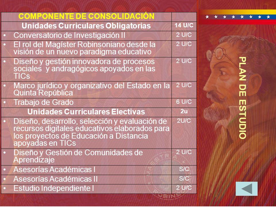 COMPONENTE DE CONSOLIDACIÓN Unidades Curriculares Obligatorias 14 U/C Conversatorio de Investigación II 2 U/C El rol del Magíster Robinsoniano desde l