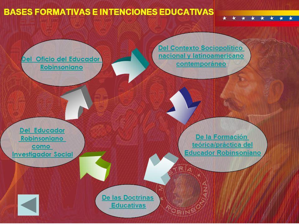 Del Contexto Sociopolítico nacional y latinoamericano contemporáneo Del Oficio del Educador Robinsoniano BASES FORMATIVAS E INTENCIONES EDUCATIVAS De