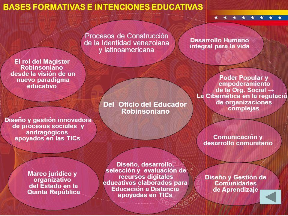 Diseño, desarrollo, selección y evaluación de recursos digitales educativos elaborados para Educación a Distancia apoyadas en TICs Del Oficio del Educ