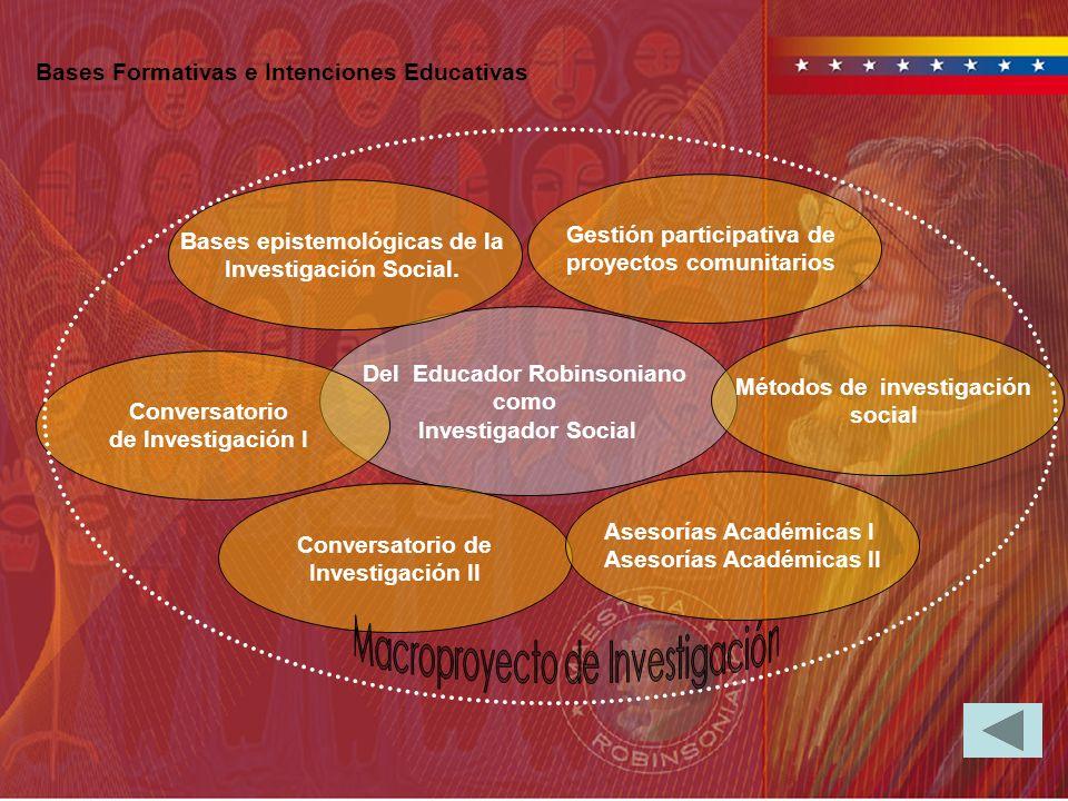 Bases Formativas e Intenciones Educativas Del Educador Robinsoniano como Investigador Social Bases epistemológicas de la Investigación Social. Convers