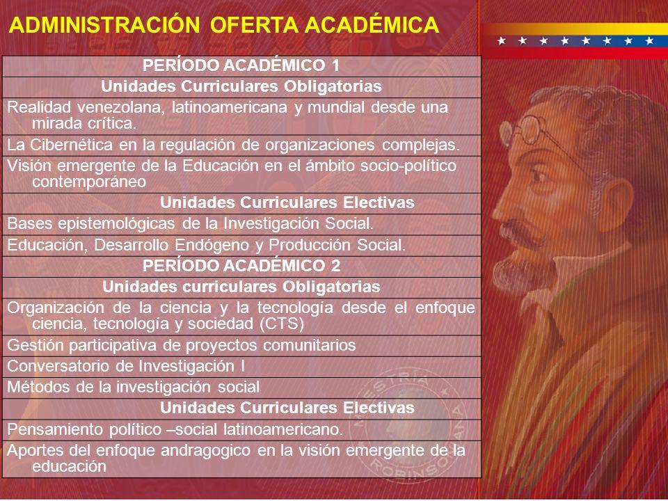 ADMINISTRACIÓN OFERTA ACADÉMICA PERÍODO ACADÉMICO 1 Unidades Curriculares Obligatorias Realidad venezolana, latinoamericana y mundial desde una mirada
