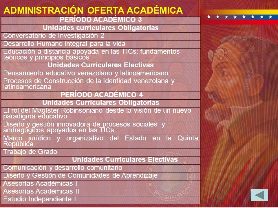 PERÍODO ACADÉMICO 3 Unidades curriculares Obligatorias Conversatorio de Investigación 2 Desarrollo Humano integral para la vida Educación a distancia