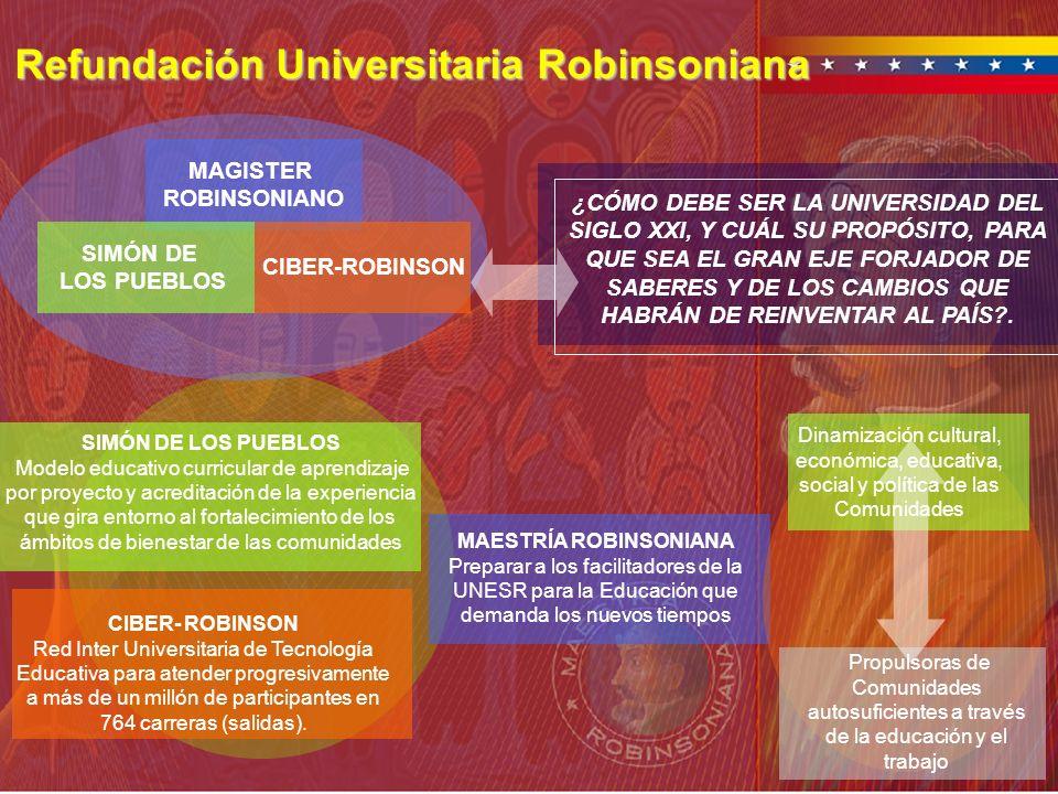 COMPONENTE DE PROBLEMATIZACIÓN U/C Unidades Curriculares Obligatorias6 U/C Realidad venezolana, latinoamericana y mundial desde una mirada crítica y reflexiva.