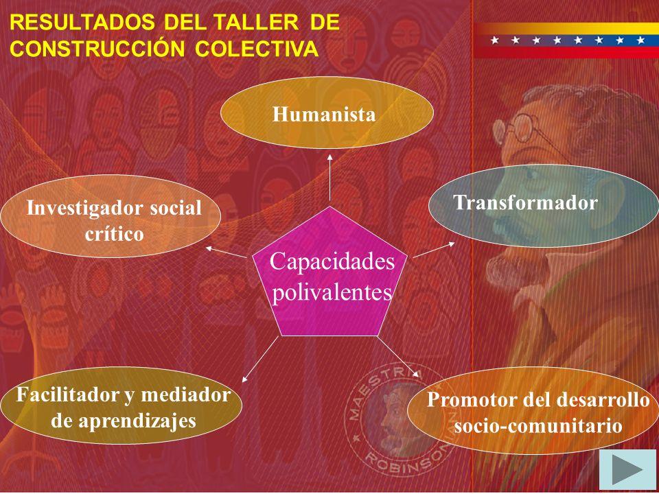 Capacidades polivalentes Transformador Humanista Investigador social crítico Facilitador y mediador de aprendizajes Promotor del desarrollo socio-comu