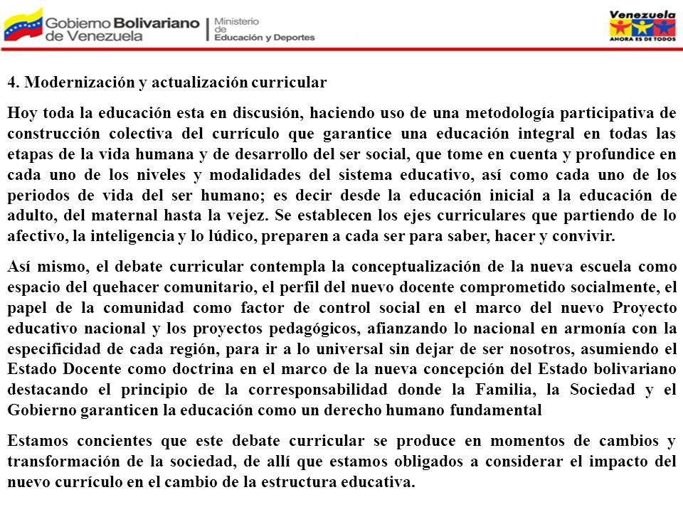 4. Modernización y actualización curricular Hoy toda la educación esta en discusión, haciendo uso de una metodología participativa de construcción col