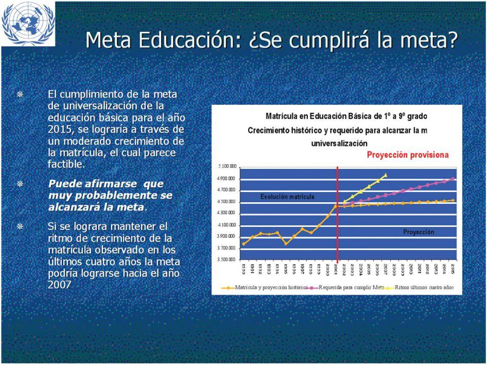 En lo que respecta al analfabetismo, otra de las metas del milenio, es reducirlo en 50% para el 2.015.