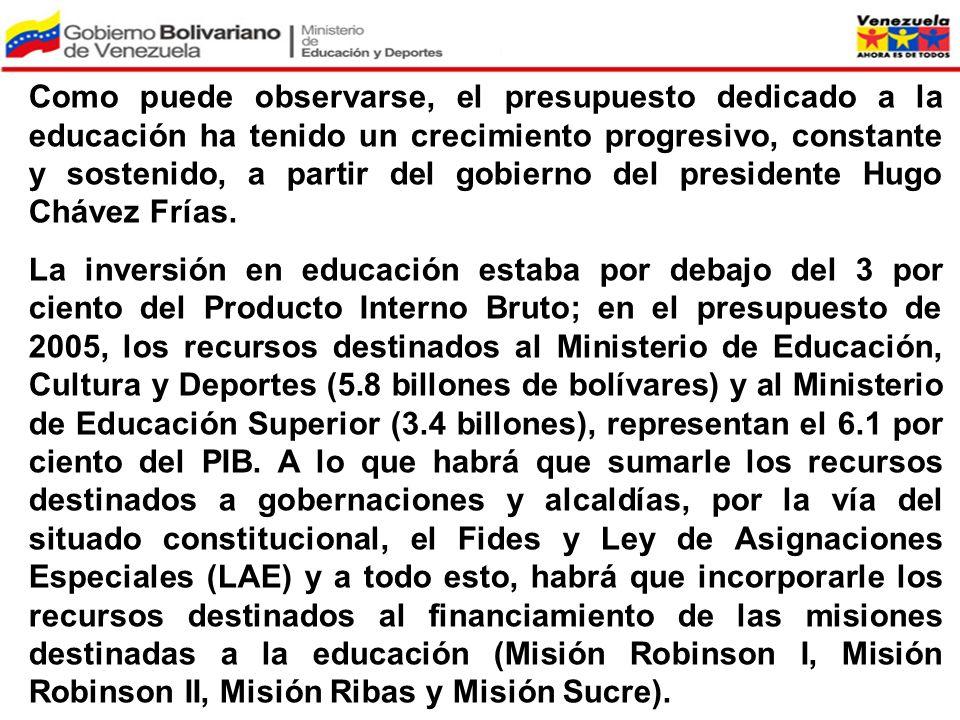 Como puede observarse, el presupuesto dedicado a la educación ha tenido un crecimiento progresivo, constante y sostenido, a partir del gobierno del pr