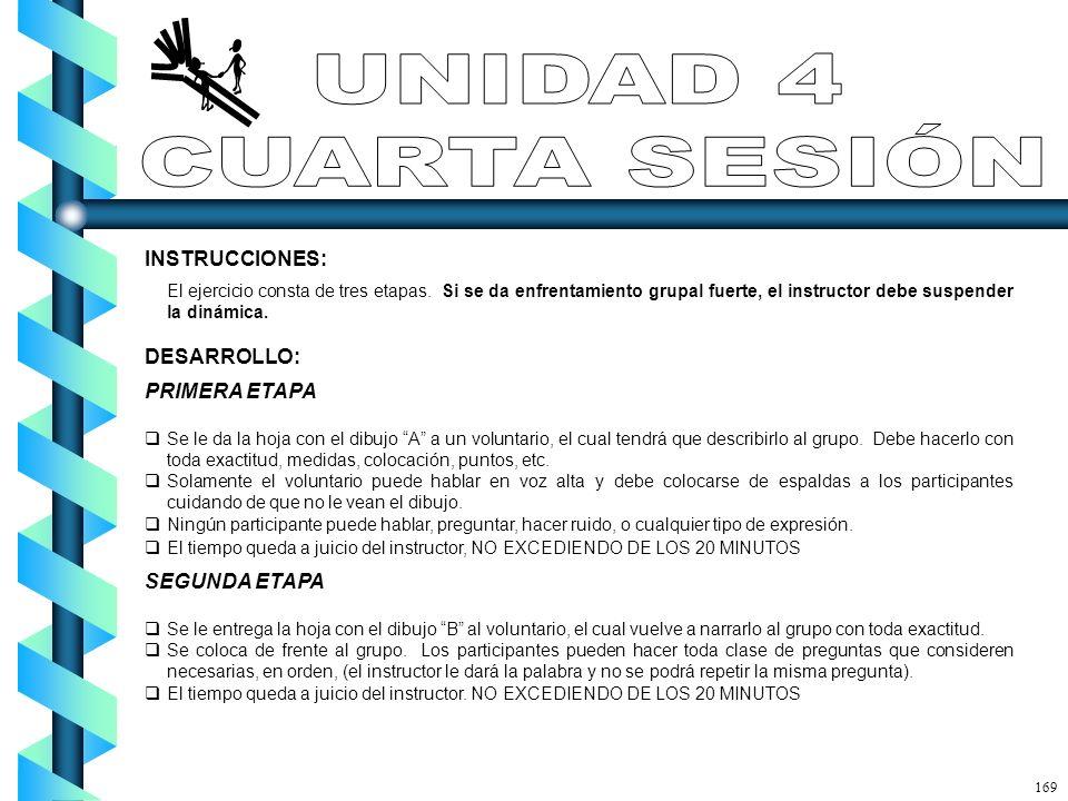 INSTRUCCIONES: El ejercicio consta de tres etapas. Si se da enfrentamiento grupal fuerte, el instructor debe suspender la dinámica. DESARROLLO: PRIMER
