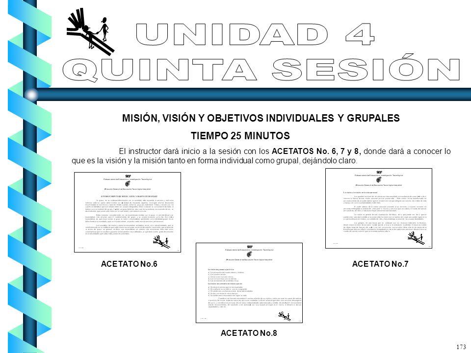 MISIÓN, VISIÓN Y OBJETIVOS INDIVIDUALES Y GRUPALES TIEMPO 25 MINUTOS El instructor dará inicio a la sesión con los ACETATOS No. 6, 7 y 8, donde dará a