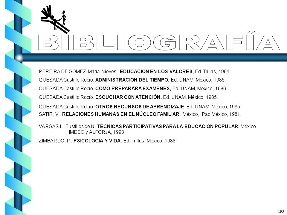 PEREIRA DE GÓMEZ María Nieves, EDUCACIÓN EN LOS VALORES, Ed. Trillas, 1994 QUESADA Castillo Rocío. ADMINISTRACIÓN DEL TIEMPO, Ed. UNAM, México, 1985.
