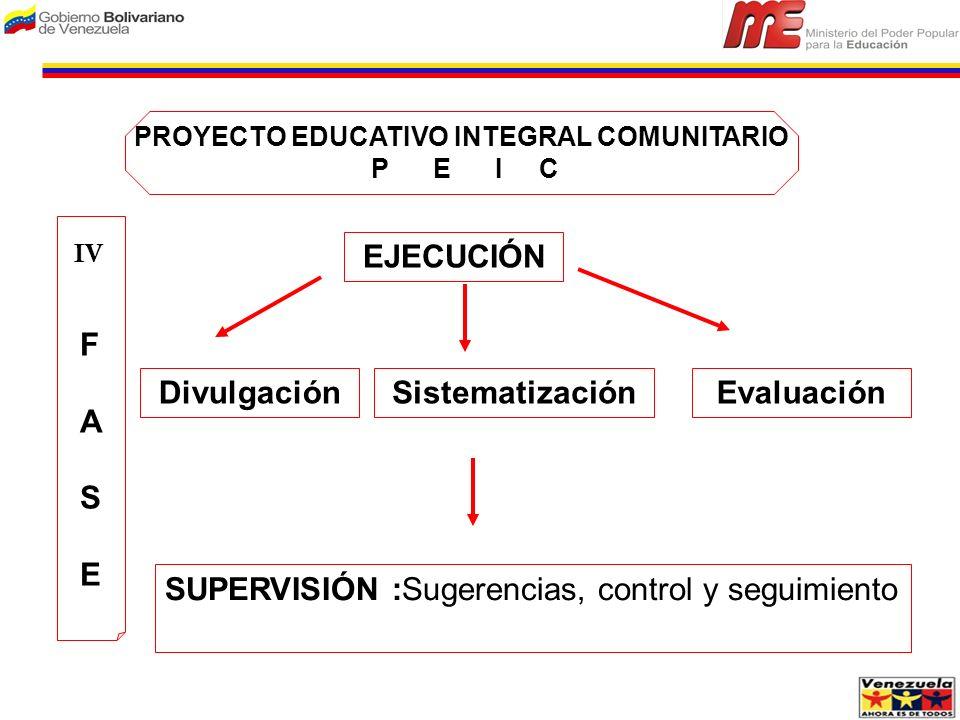 PROYECTO EDUCATIVO INTEGRAL COMUNITARIO P E I C F A S E F A S E EJECUCIÓN SUPERVISIÓN :Sugerencias, control y seguimiento DivulgaciónSistematizaciónEv