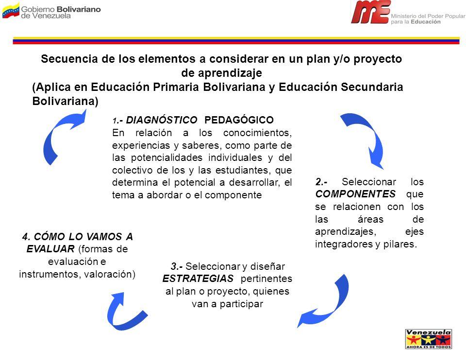 Secuencia de los elementos a considerar en un plan y/o proyecto de aprendizaje (Aplica en Educación Primaria Bolivariana y Educación Secundaria Boliva