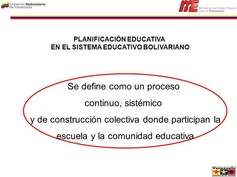 PLANIFICACIÓN EDUCATIVA EN EL SISTEMA EDUCATIVO BOLIVARIANO Se define como un proceso continuo, sistémico y de construcción colectiva donde participan
