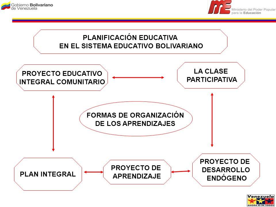 PROYECTO DE APRENDIZAJE PROYECTO DE DESARROLLO ENDÓGENO PLAN INTEGRAL LA CLASE PARTICIPATIVA PLANIFICACIÓN EDUCATIVA EN EL SISTEMA EDUCATIVO BOLIVARIA