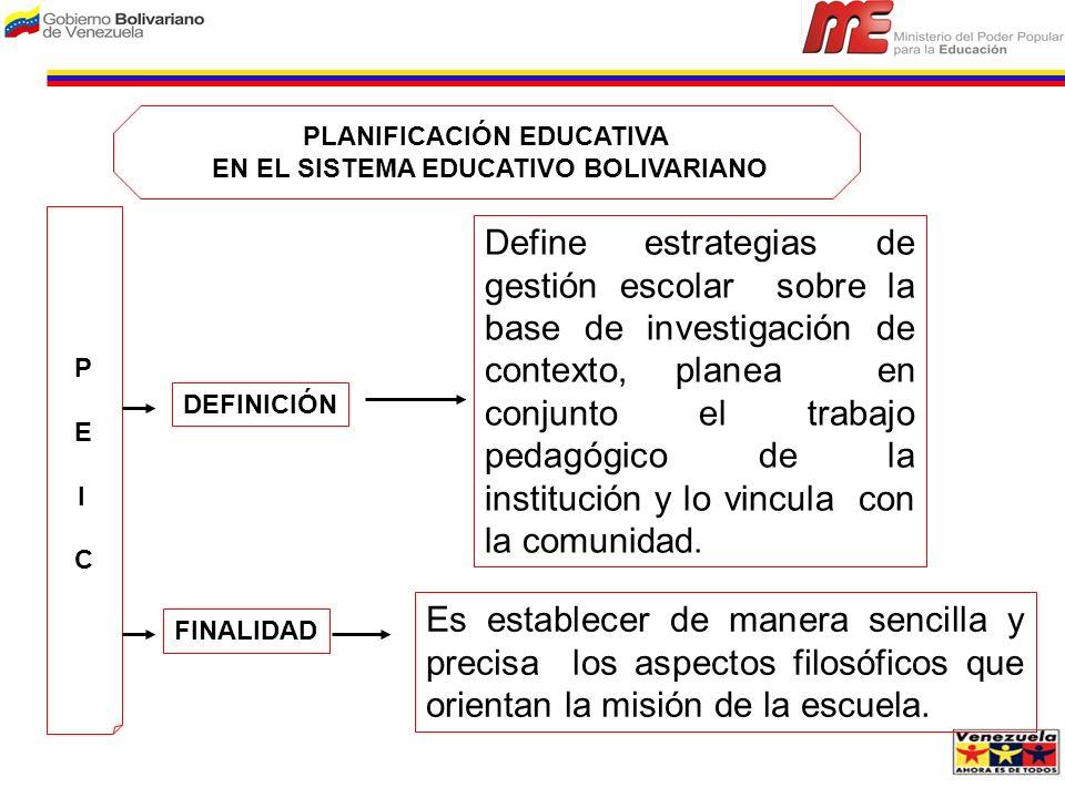 P E I C P E I C PLANIFICACIÓN EDUCATIVA EN EL SISTEMA EDUCATIVO BOLIVARIANO DEFINICIÓN FINALIDAD Es establecer de manera sencilla y precisa los aspect