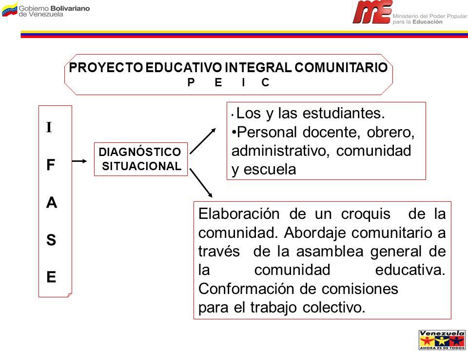 PROYECTO EDUCATIVO INTEGRAL COMUNITARIO P E I C I F A S E I F A S E Los y las estudiantes. Personal docente, obrero, administrativo, comunidad y escue