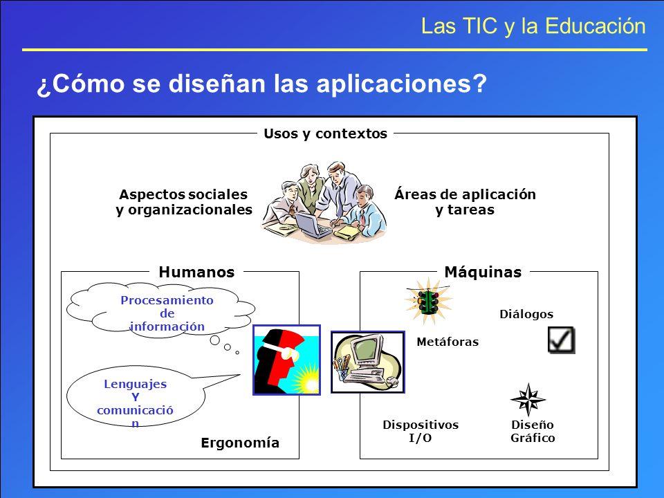 Las TIC y la Educación Humanos Procesamiento de información Lenguajes Y comunicació n Máquinas Ergonomía Metáforas Diálogos Diseño Gráfico Dispositivo