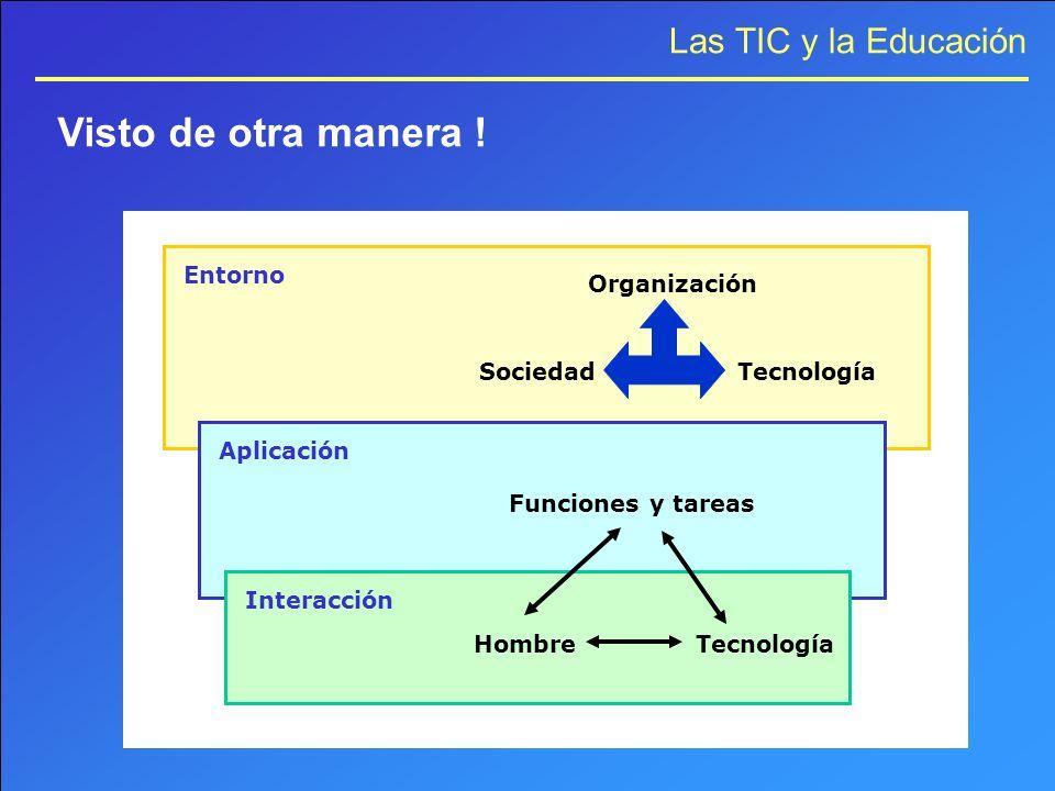 Las TIC y la Educación Entorno Sociedad Organización Tecnología Aplicación Interacción Funciones y tareas HombreTecnología Visto de otra manera !