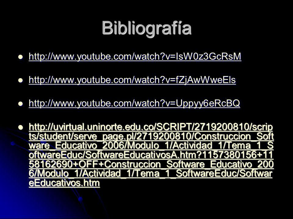 Bibliografía http://www.youtube.com/watch?v=IsW0z3GcRsM http://www.youtube.com/watch?v=IsW0z3GcRsM http://www.youtube.com/watch?v=IsW0z3GcRsM http://w