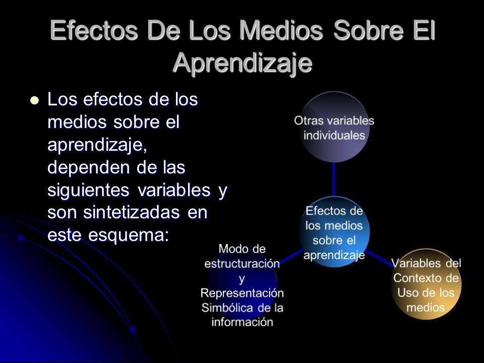 Efectos De Los Medios Sobre El Aprendizaje Los efectos de los medios sobre el aprendizaje, dependen de las siguientes variables y son sintetizadas en