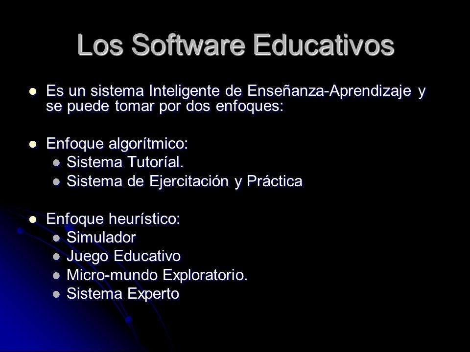 Los Software Educativos Es un sistema Inteligente de Enseñanza-Aprendizaje y se puede tomar por dos enfoques: Es un sistema Inteligente de Enseñanza-A