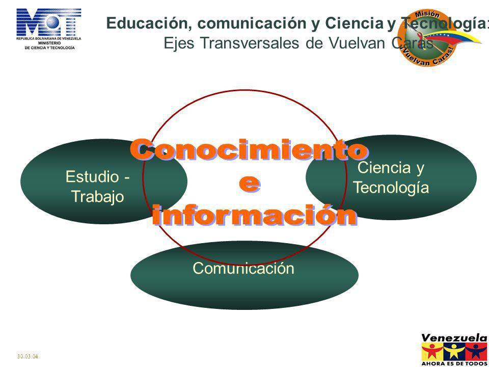 30.03.04 ComunicaciónEducacion -TrabajoCiencia y Tecnología Estrategia Comunicacional: Promoción Divulgación Rescate de tradiciones Fortalecimiento de