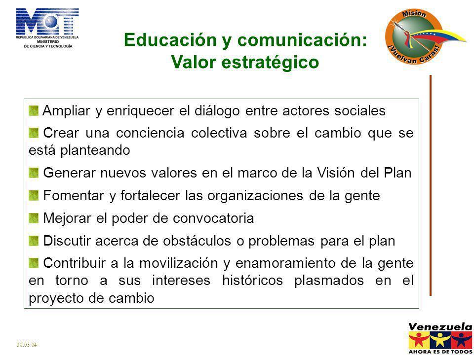 30.03.04 Comunicación Estudio - Trabajo Ciencia y Tecnología Educación, comunicación y Ciencia y Tecnología: Ejes Transversales de Vuelvan Caras