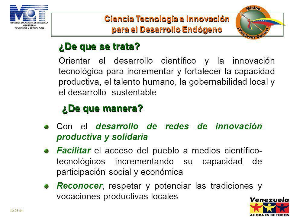 30.03.04 Plan Semilla y asesoría técnica Automatización e informatización Tecnologías alternas Conformación de redes innovacion productiva Ciencia Tec