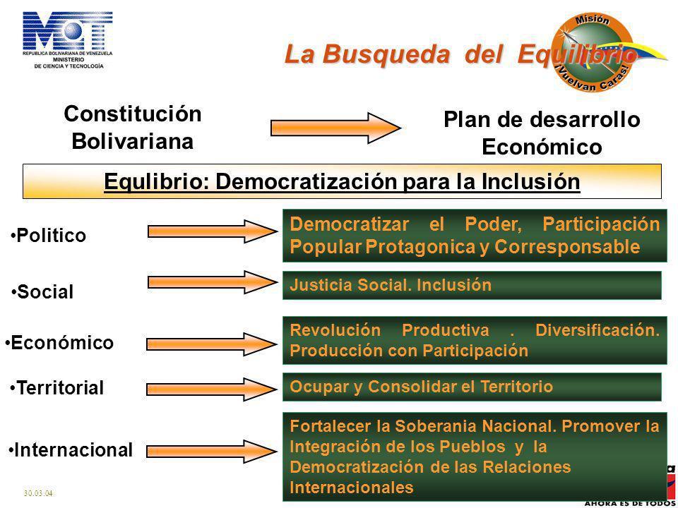 30.03.04 Equlibrio: Democratización para la Inclusión La Busqueda del Equilibrio Politico Democratizar el Poder, Participación Popular Protagonica y Corresponsable Económico Justicia Social.