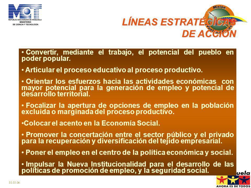 30.03.04 LÍNEAS ESTRATÉGICAS DE ACCIÓN Convertir, mediante el trabajo, el potencial del pueblo en poder popular.