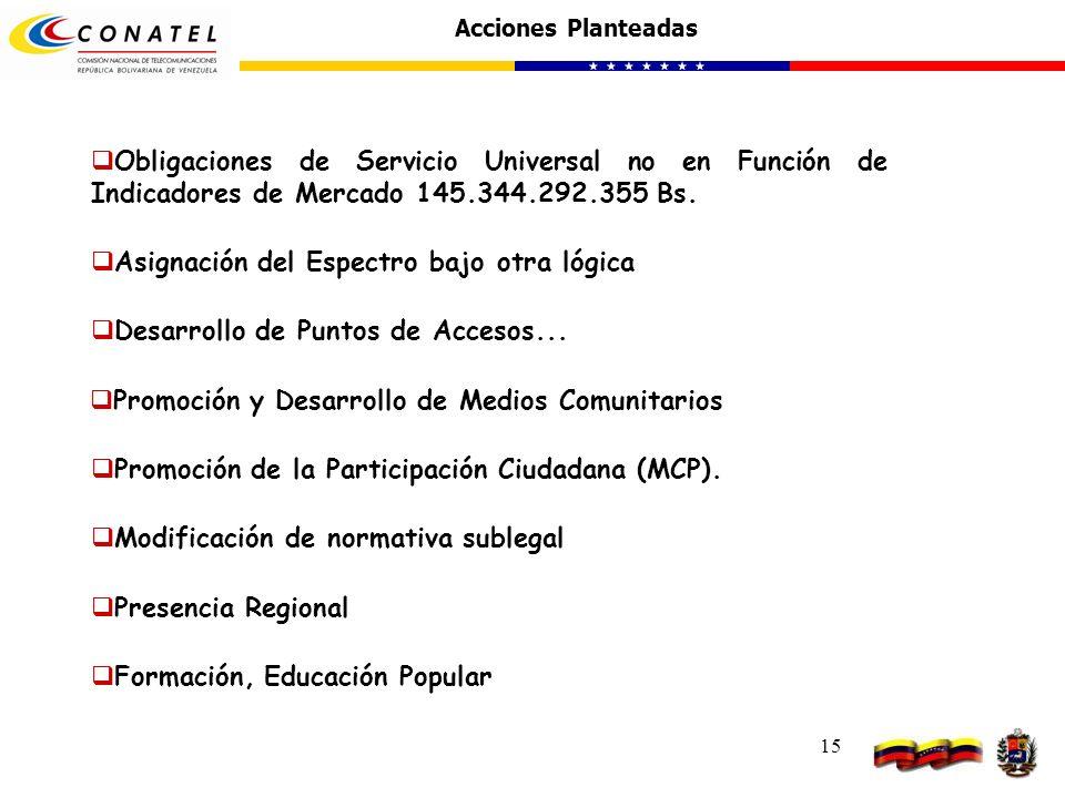 15 Obligaciones de Servicio Universal no en Función de Indicadores de Mercado 145.344.292.355 Bs. Acciones Planteadas Promoción de la Participación Ci