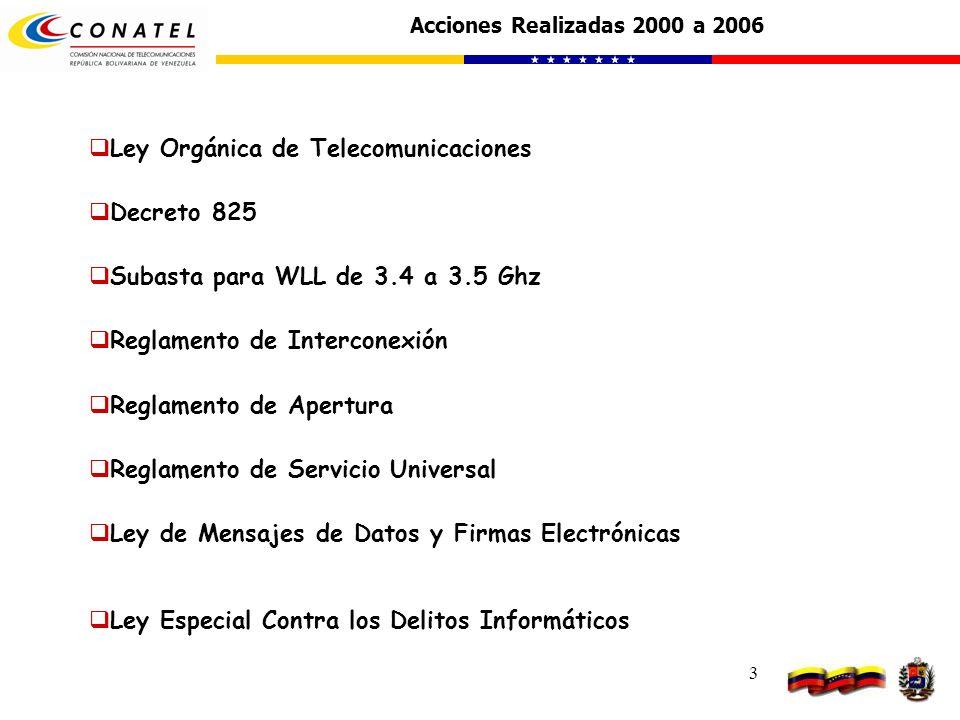 3 Ley Orgánica de Telecomunicaciones Acciones Realizadas 2000 a 2006 Reglamento de Apertura Subasta para WLL de 3.4 a 3.5 Ghz Decreto 825 Reglamento de Servicio Universal Reglamento de Interconexión Ley de Mensajes de Datos y Firmas Electrónicas Ley Especial Contra los Delitos Informáticos