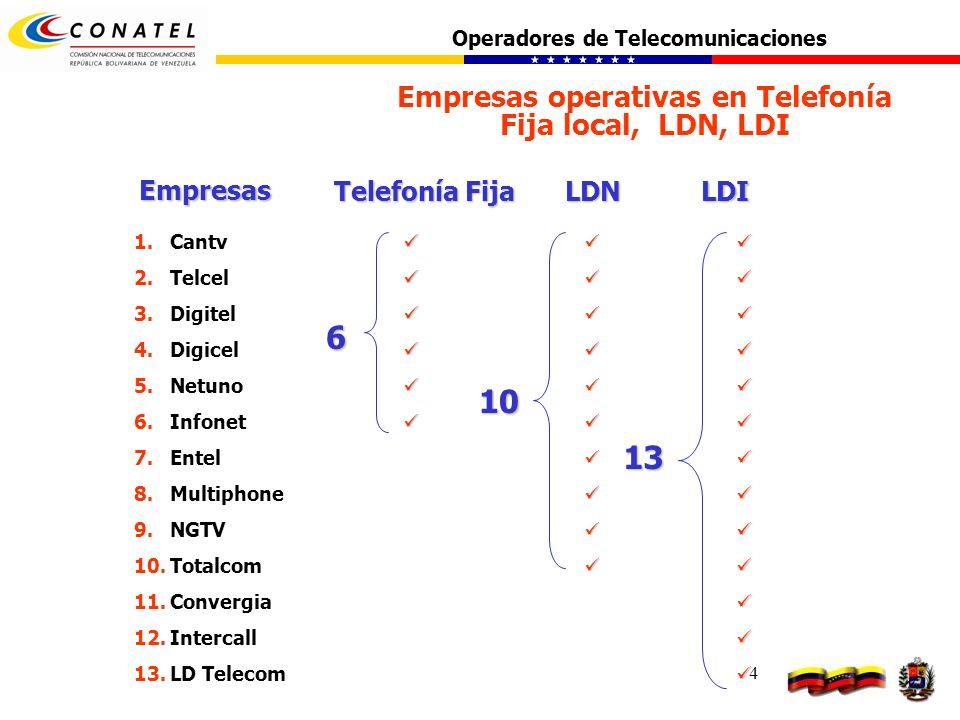 4 Empresas operativas en Telefonía Fija local, LDN, LDIEmpresas 1. 1.Cantv 2. 2.Telcel 3. 3.Digitel 4. 4.Digicel 5. 5.Netuno 6. 6.Infonet 7. 7.Entel 8