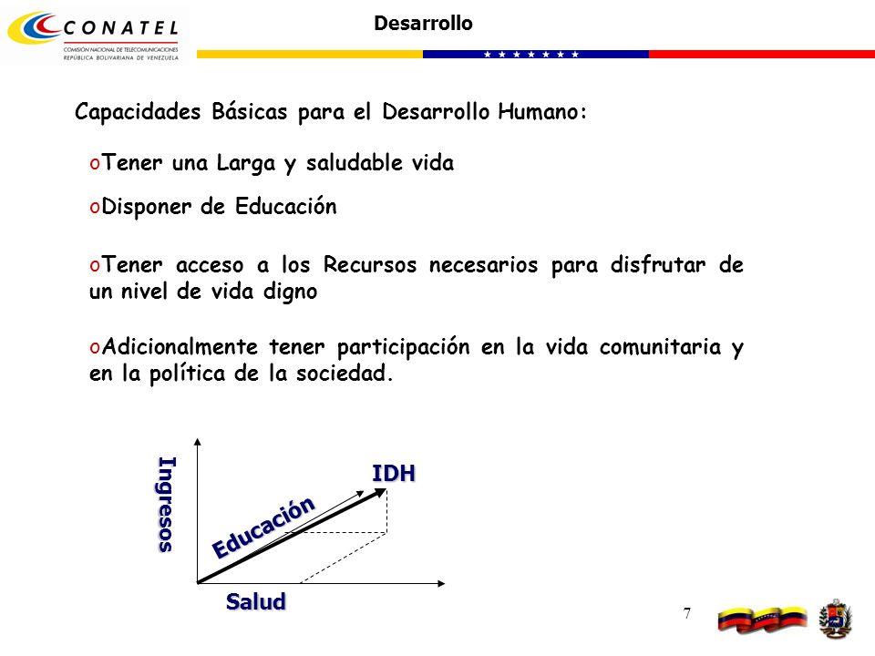 7 Capacidades Básicas para el Desarrollo Humano: Desarrollo o oTener una Larga y saludable vida o oDisponer de Educación o oTener acceso a los Recurso