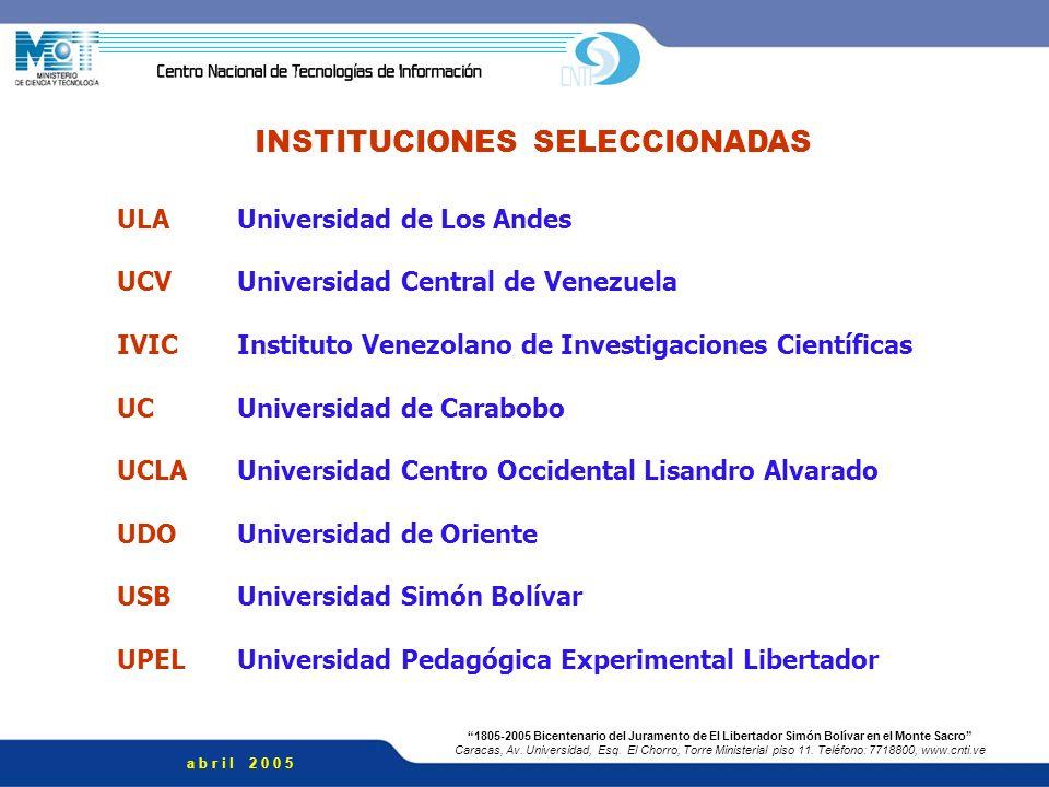 1805-2005 Bicentenario del Juramento de El Libertador Simón Bolívar en el Monte Sacro Caracas, Av.