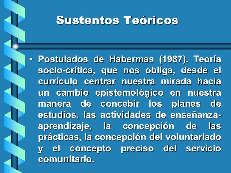 Sustentos Teóricos Postulados de Habermas (1987). Teoría socio-crítica, que nos obliga, desde el currículo centrar nuestra mirada hacia un cambio epis