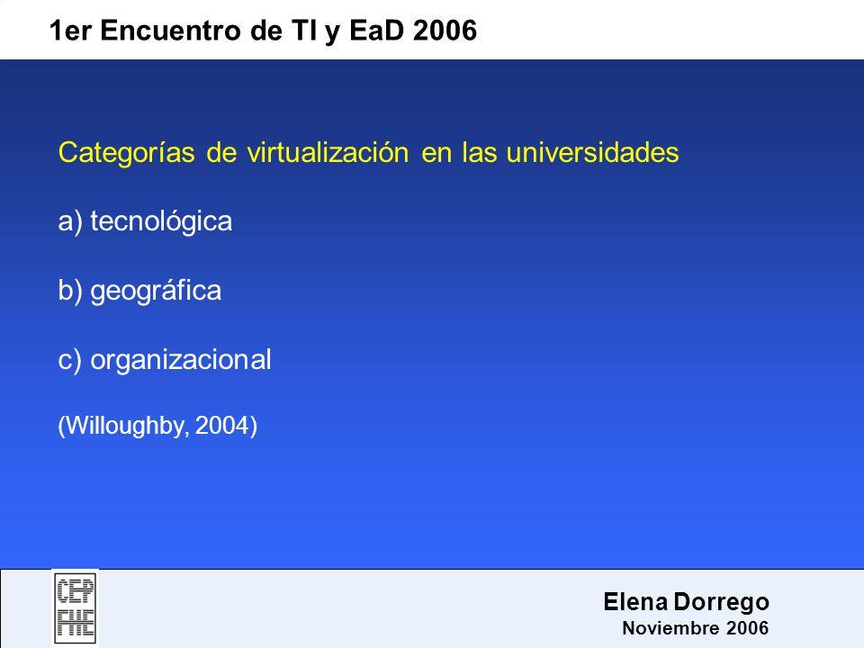 1er Encuentro de TI y EaD 2006 Elena Dorrego Noviembre 2006 Categorías de virtualización en las universidades a)tecnológica b)geográfica c)organizacio