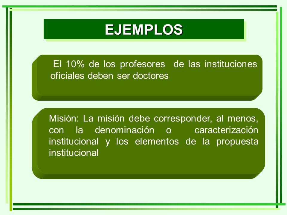 EJEMPLOSEJEMPLOS El 10% de los profesores de las instituciones oficiales deben ser doctores Misión: La misión debe corresponder, al menos, con la denominación o caracterización institucional y los elementos de la propuesta institucional