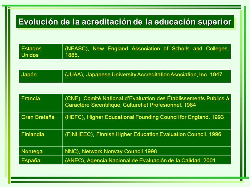Francia(CNE), Comité National dEvaluation des Établissements Publics á Caractére Sicentifique, Culturel et Profesionnel. 1984 Gran Bretaña(HEFC), High