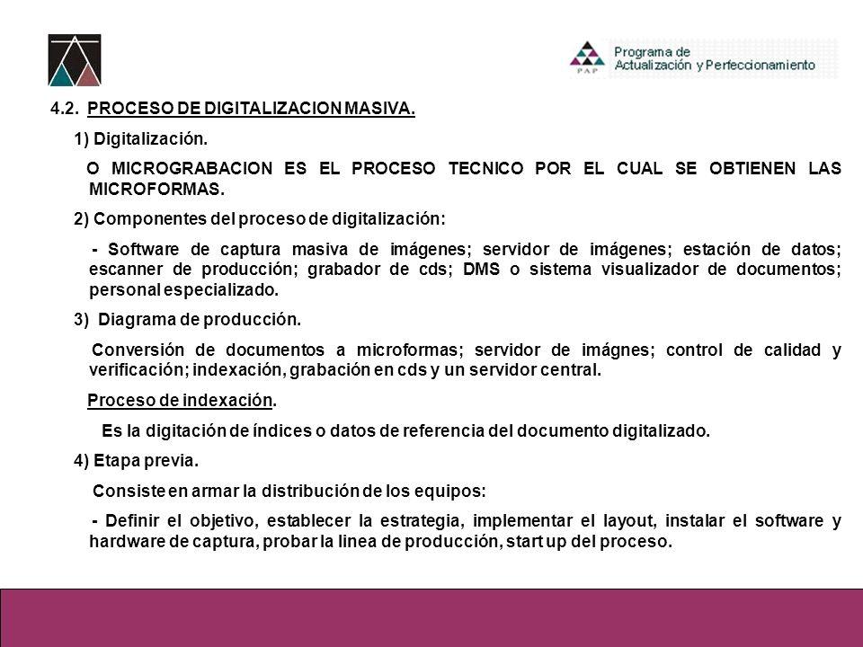 4.2. PROCESO DE DIGITALIZACION MASIVA. 1) Digitalización. O MICROGRABACION ES EL PROCESO TECNICO POR EL CUAL SE OBTIENEN LAS MICROFORMAS. 2) Component