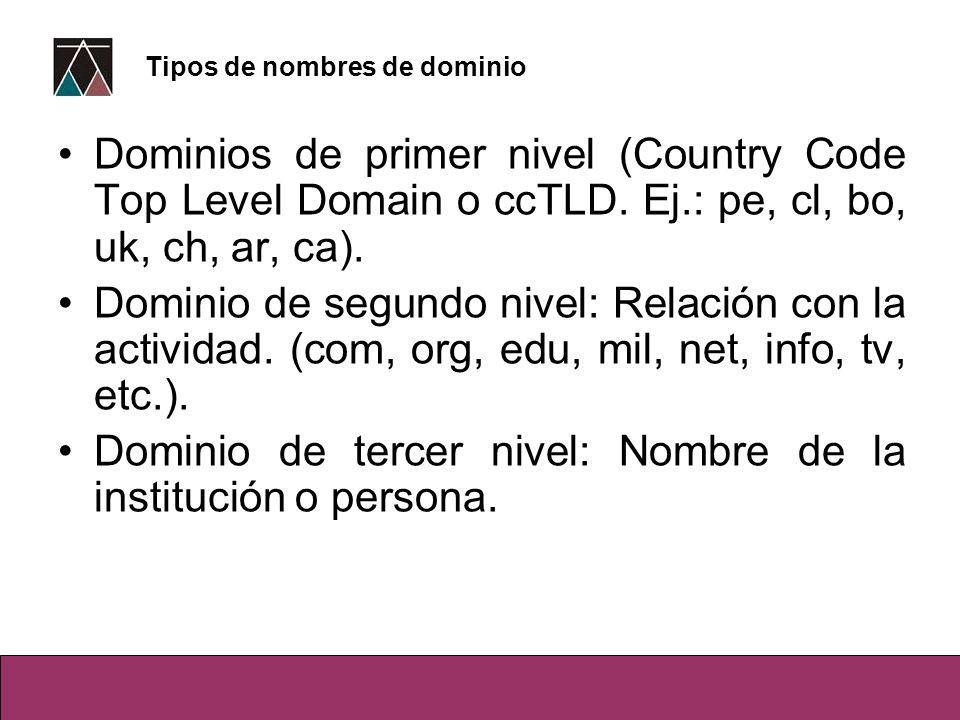 Dominios de primer nivel (Country Code Top Level Domain o ccTLD.