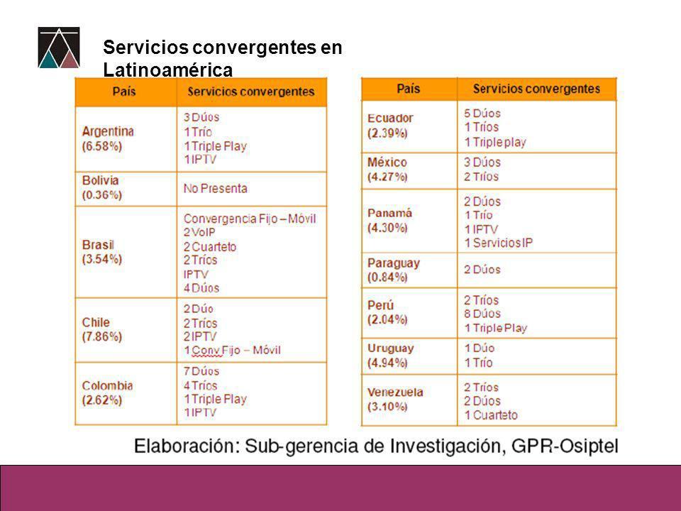 Servicios convergentes en Latinoamérica Servicios convergentes en Latinoamérica