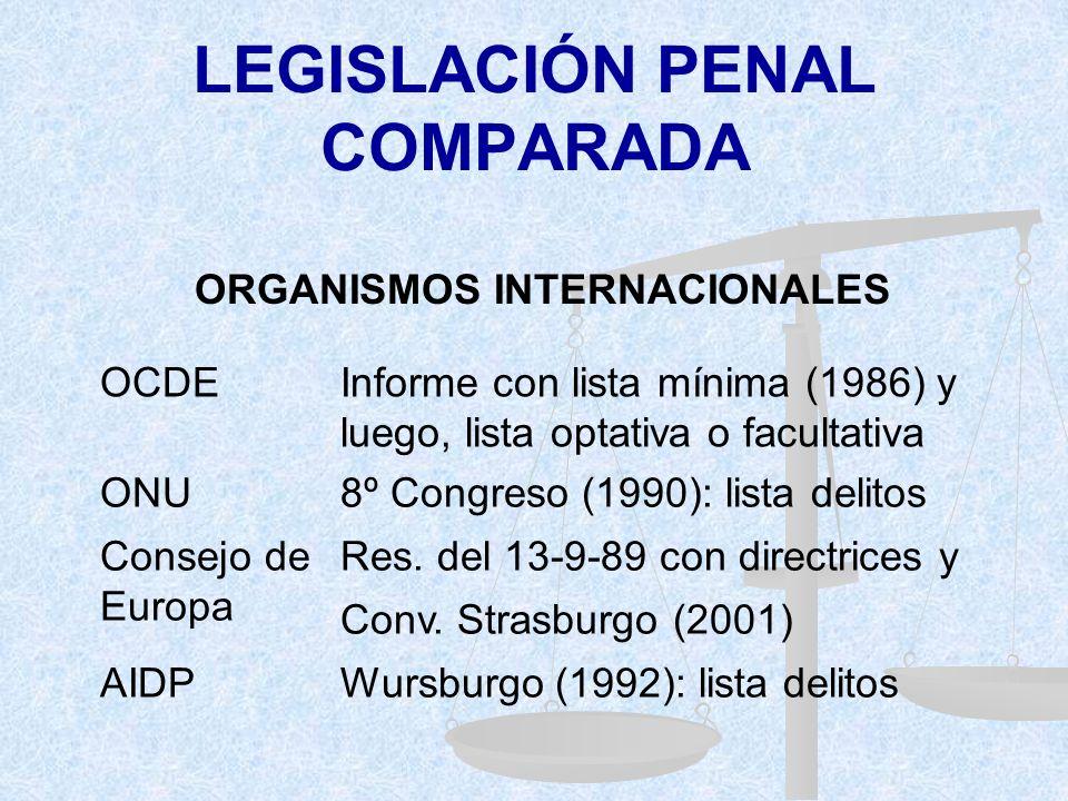 Otros delitos vinculados en el Código Penal del Perú Delito de Fraude en la administración de personas jurídicas en la modalidad de uso de bienes info