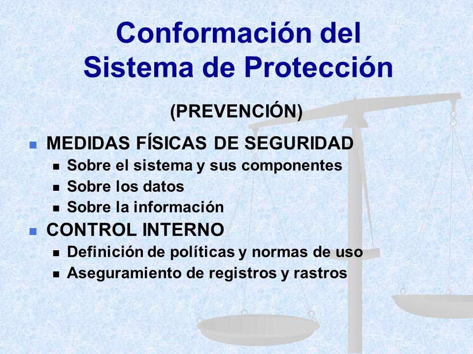 Objeto Material de Protección SISTEMAS QUE UTILIZAN TI Integridad/Operatividad Confiabilidad de la información OPERACIONES EN LÍNEA Oportunidad y segu