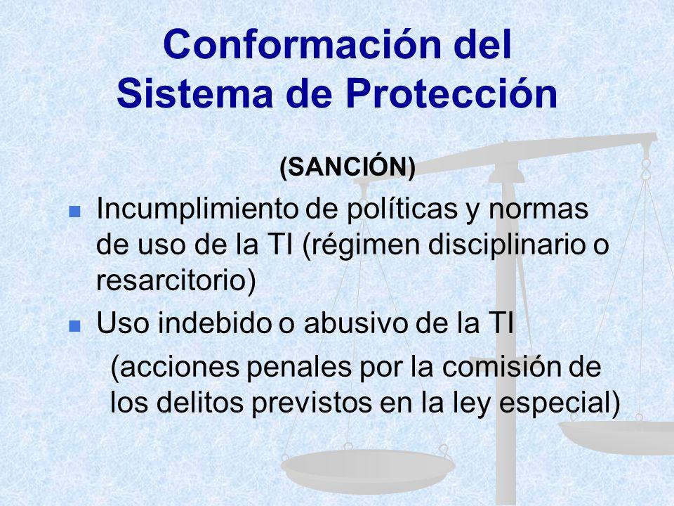 Conformación del Sistema de Protección (PREVENCIÓN) MEDIDAS FÍSICAS DE SEGURIDAD Sobre el sistema y sus componentes Sobre los datos Sobre la informaci