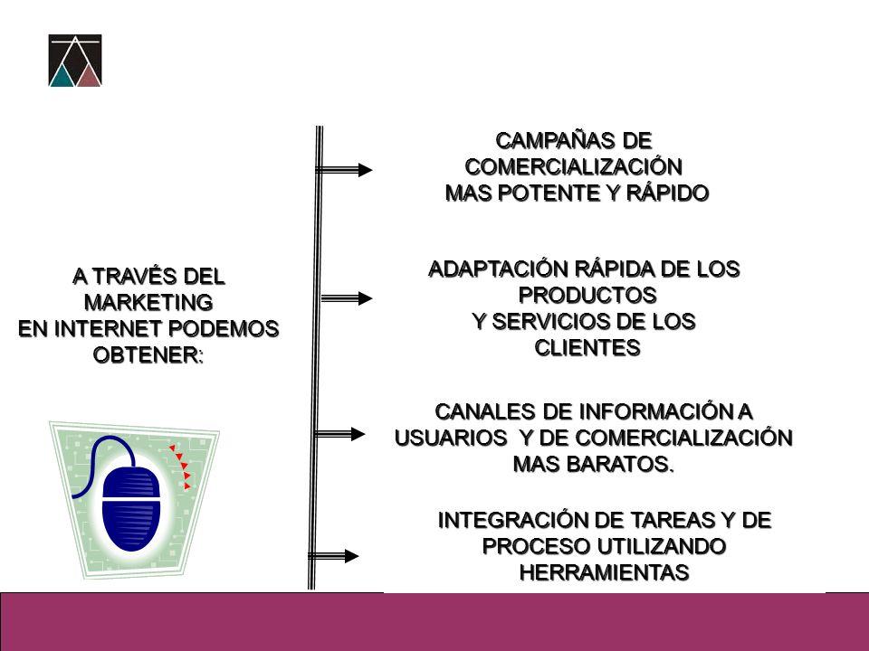 A TRAVÉS DEL MARKETING EN INTERNET PODEMOS OBTENER: INTEGRACIÓN DE TAREAS Y DE PROCESO UTILIZANDO HERRAMIENTAS CAMPAÑAS DE COMERCIALIZACIÓN MAS POTENT